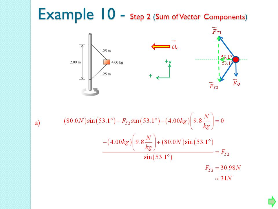 Example 10 - Step 2 (Sum of Vector Components ) +y + a)