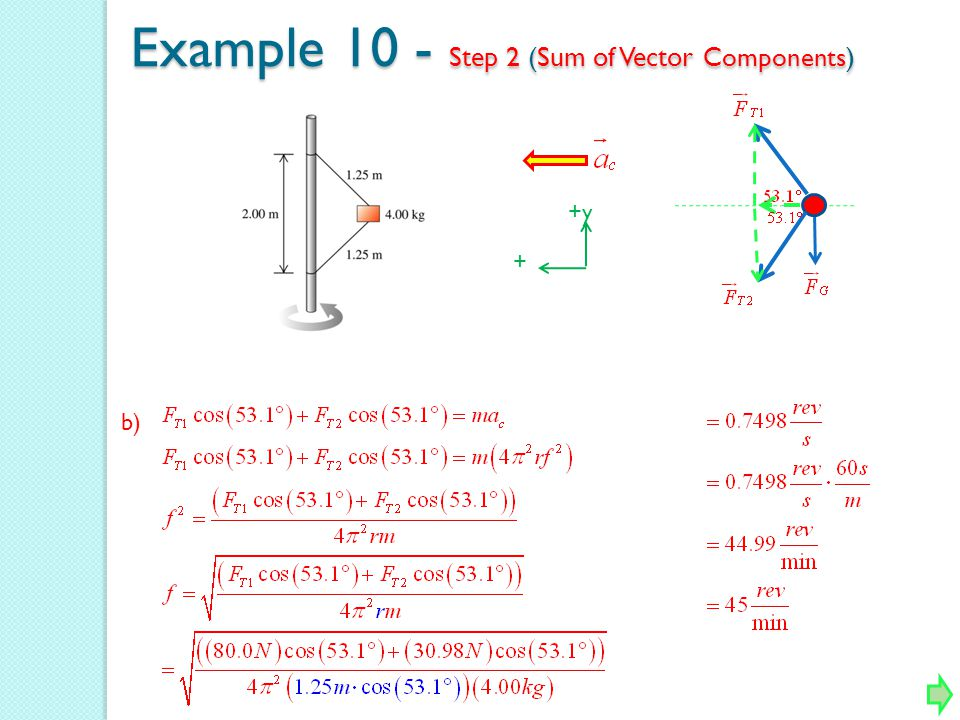 Example 10 - Step 2 (Sum of Vector Components ) +y + b)