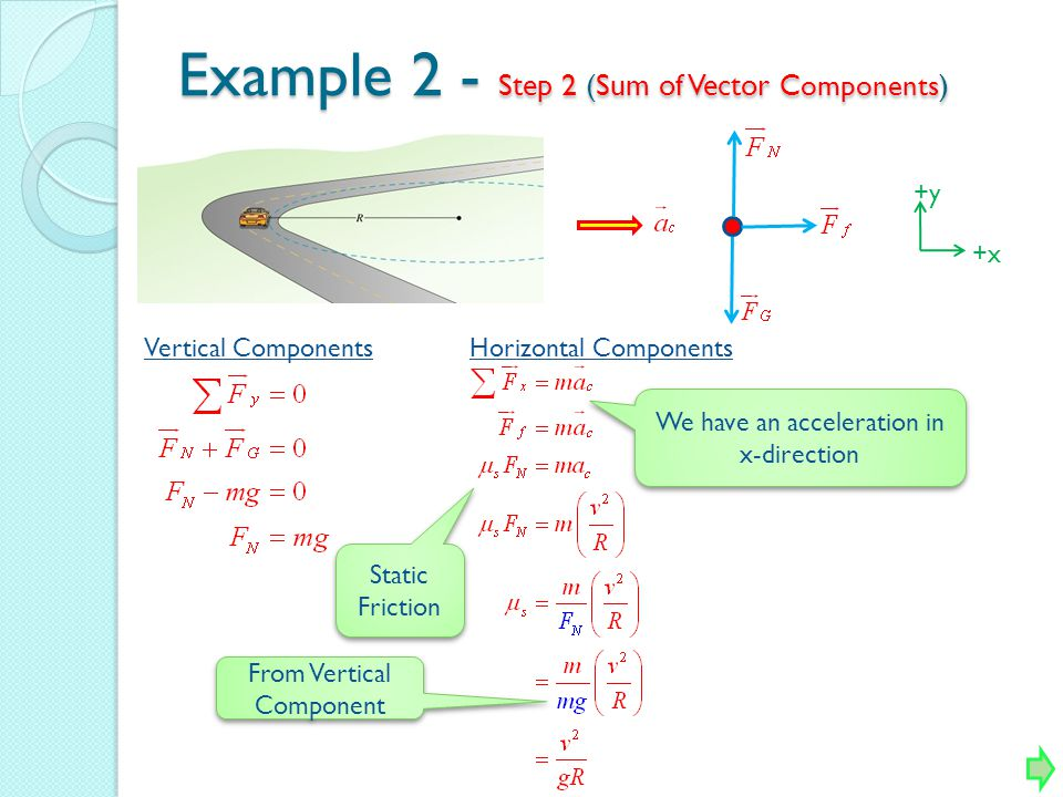 Example 2 - Step 2 (Sum of Vector Components ) +y +x Vertical ComponentsHorizontal Components We have an acceleration in x-direction Static Friction F