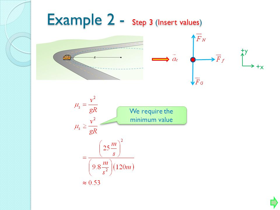 Example 2 - Step 3 (Insert values) +y +x We require the minimum value