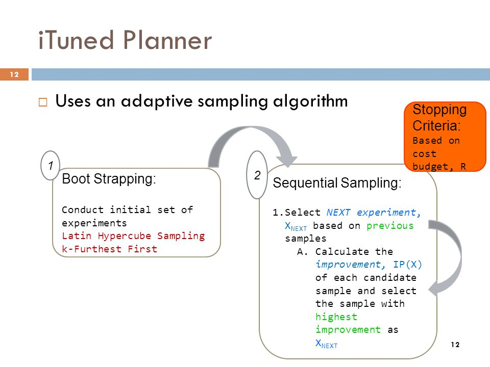 12 iTuned Planner Uses an adaptive sampling algorithm Boot Strapping: Conduct initial set of experiments Latin Hypercube Sampling k-Furthest First 1 S