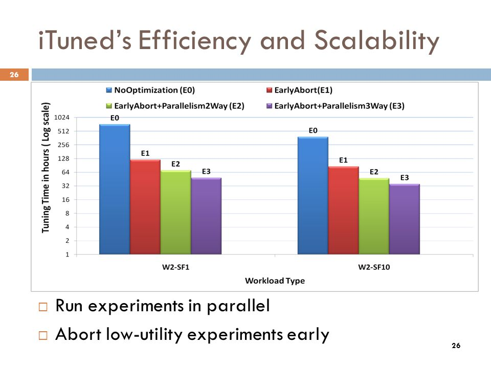26 iTuneds Efficiency and Scalability 26 Run experiments in parallel Abort low-utility experiments early