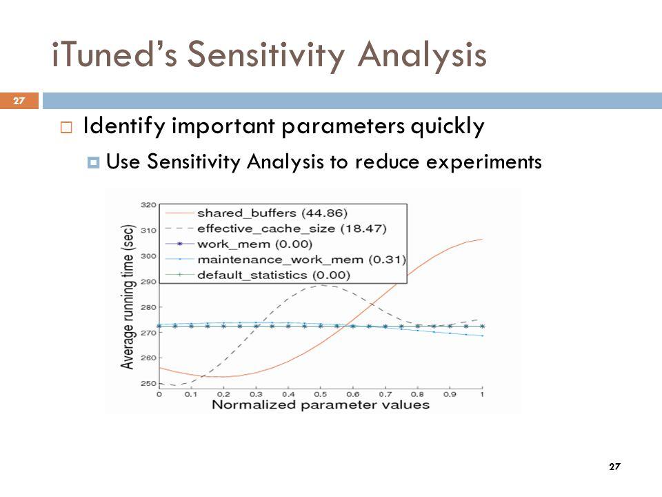 27 iTuneds Sensitivity Analysis Identify important parameters quickly Use Sensitivity Analysis to reduce experiments 27