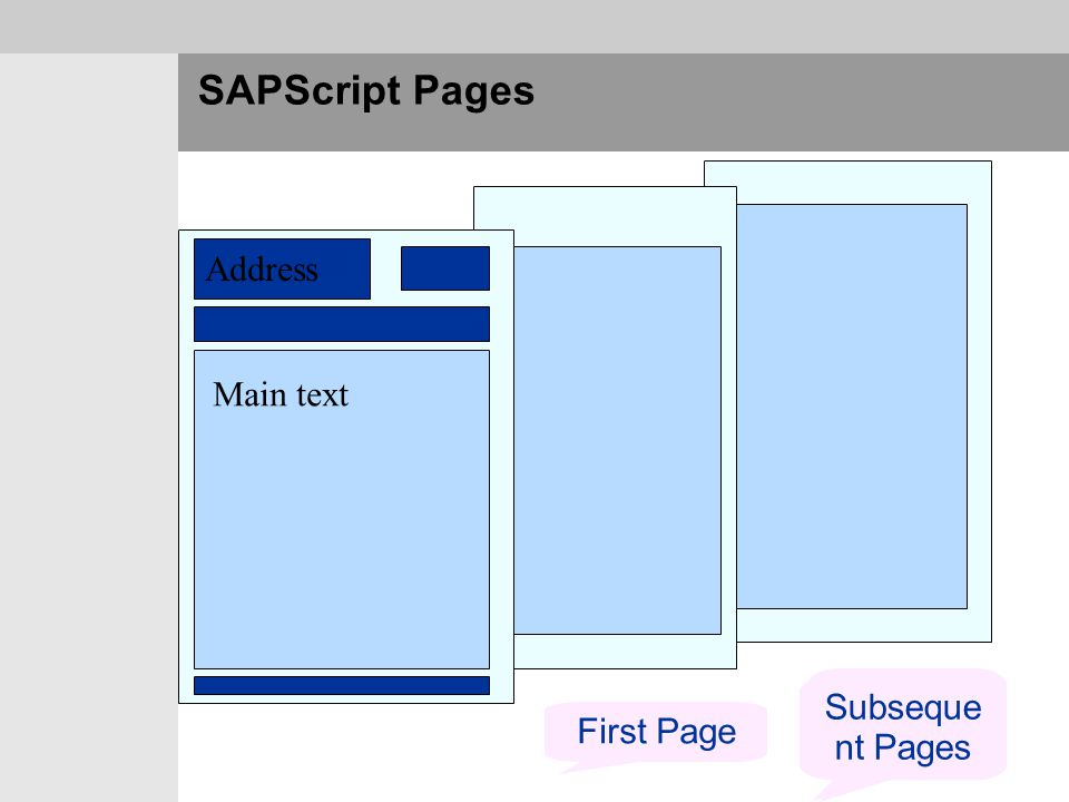 SAPScript Pages Address Main text First Page Subseque nt Pages