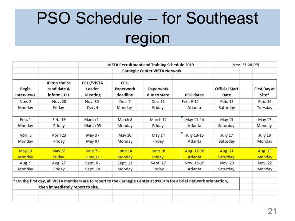PSO Schedule – for Southeast region 21