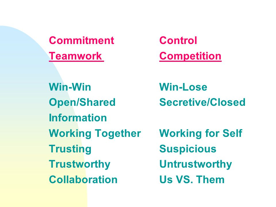 CommitmentControl TeamworkCompetition Win-WinWin-Lose Open/SharedSecretive/Closed Information Working TogetherWorking for Self TrustingSuspicious Trus