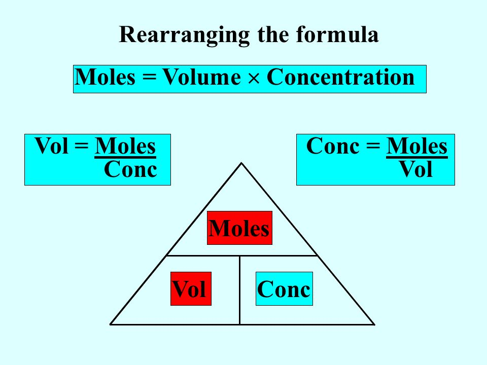 Vol = Moles Conc Moles Rearranging the formula Moles = Volume Concentration VolConc Conc = Moles Vol Moles VolConc Moles VolConc