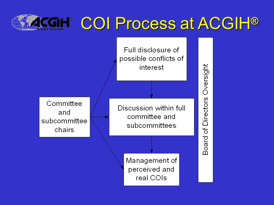 COI Process at ACGIH ®