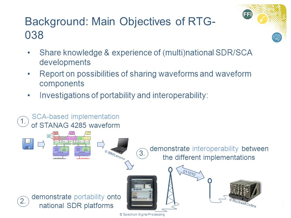 Background: Main Objectives of RTG- 038 © IBM/Levono © Rockwell Collins … 011010 … © Spectrum Signal Processing Share knowledge & experience of (multi)national SDR/SCA developments Report on possibilities of sharing waveforms and waveform components Investigations of portability and interoperability: SCA-based implementation of STANAG 4285 waveform demonstrate portability onto national SDR platforms demonstrate interoperability between the different implementations 1.