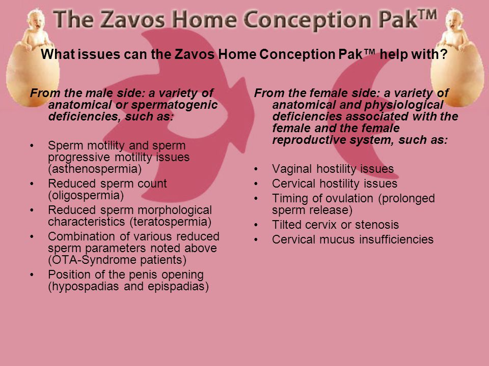 What issues can the Zavos Home Conception Pak help with.