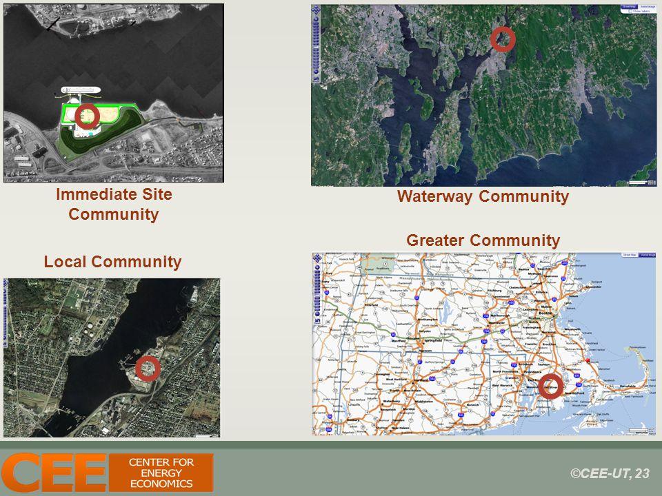 ©CEE-UT, 23 Immediate Site Community Waterway Community Local Community Greater Community