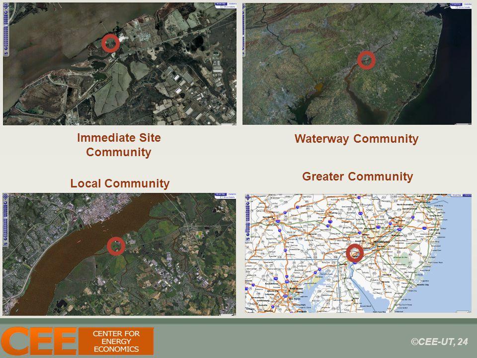 ©CEE-UT, 24 Immediate Site Community Local Community Waterway Community Greater Community