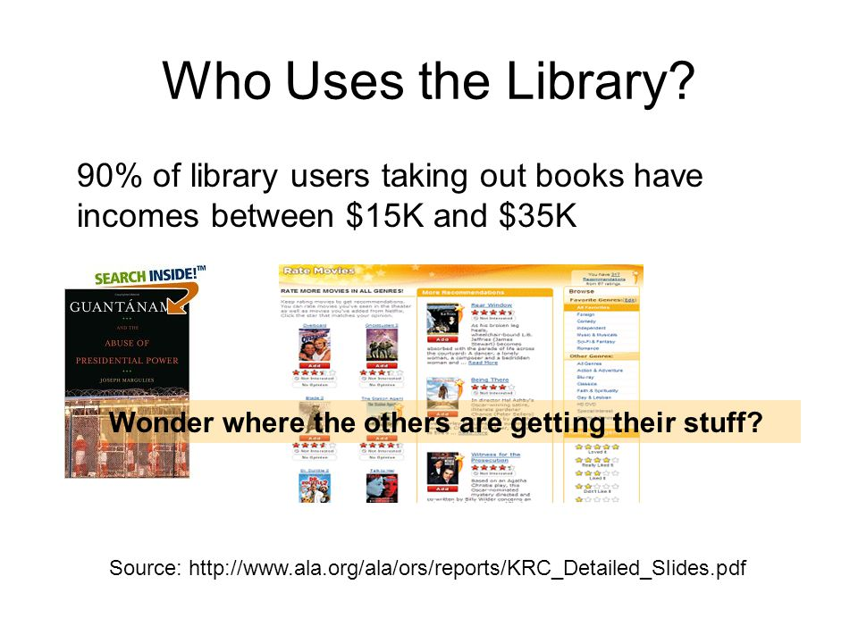 Who Uses the Library? 90% of library users taking out books have incomes between $15K and $35K Source: http://www.ala.org/ala/ors/reports/KRC_Detailed