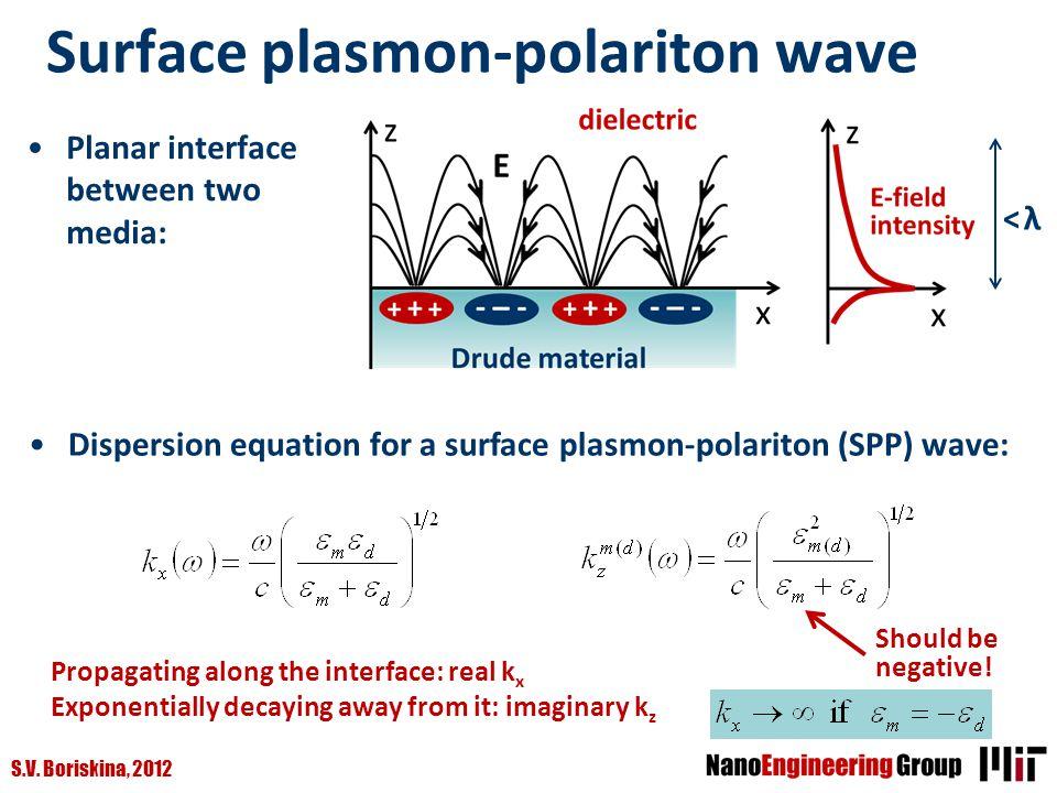 S.V. Boriskina, 2012 Surface plasmon-polariton wave Planar interface between two media: Dispersion equation for a surface plasmon-polariton (SPP) wave
