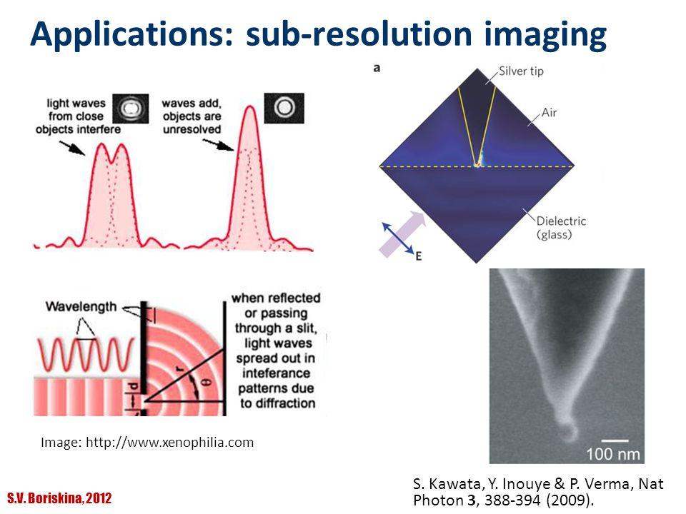 S.V. Boriskina, 2012 Applications: sub-resolution imaging Image: http://www.xenophilia.com S. Kawata, Y. Inouye & P. Verma, Nat Photon 3, 388-394 (200