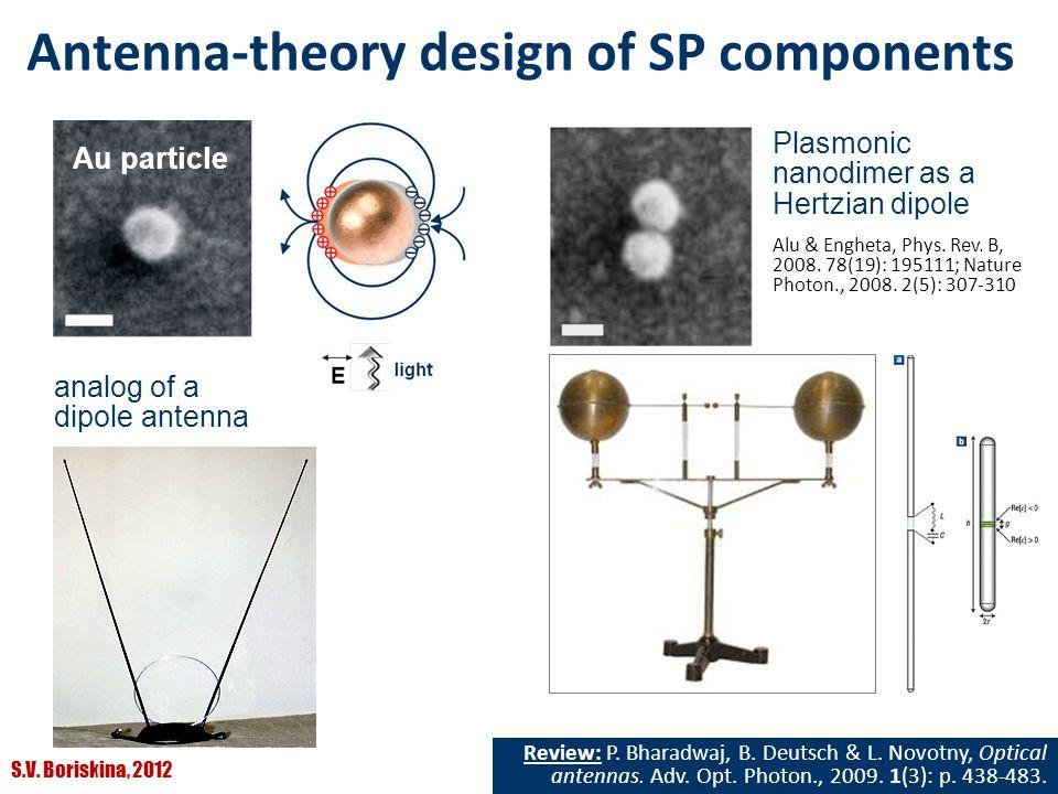 S.V. Boriskina, 2012 Antenna-theory design of SP components Au particle analog of a dipole antenna Alu & Engheta, Phys. Rev. B, 2008. 78(19): 195111;
