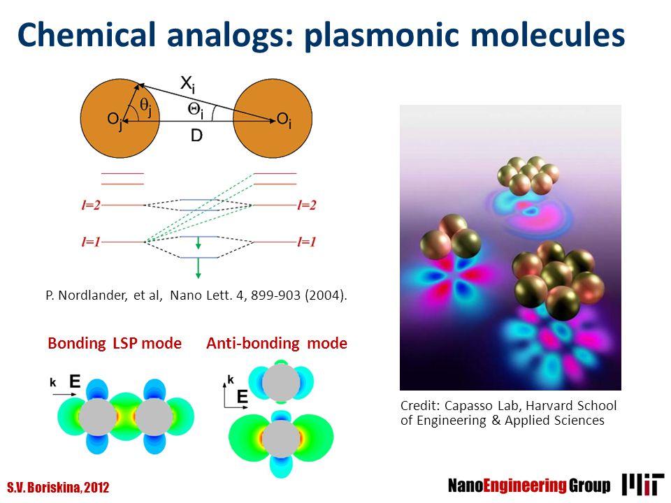 S.V. Boriskina, 2012 Chemical analogs: plasmonic molecules Credit: Capasso Lab, Harvard School of Engineering & Applied Sciences P. Nordlander, et al,