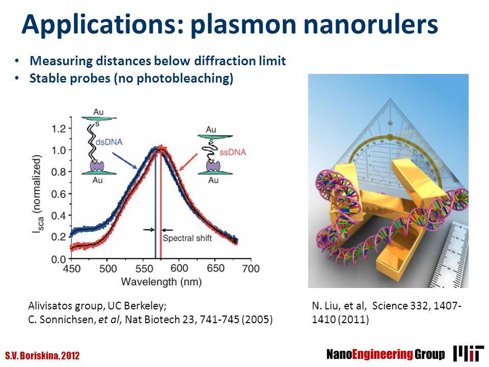 S.V. Boriskina, 2012 Applications: plasmon nanorulers N. Liu, et al, Science 332, 1407- 1410 (2011) Measuring distances below diffraction limit Stable