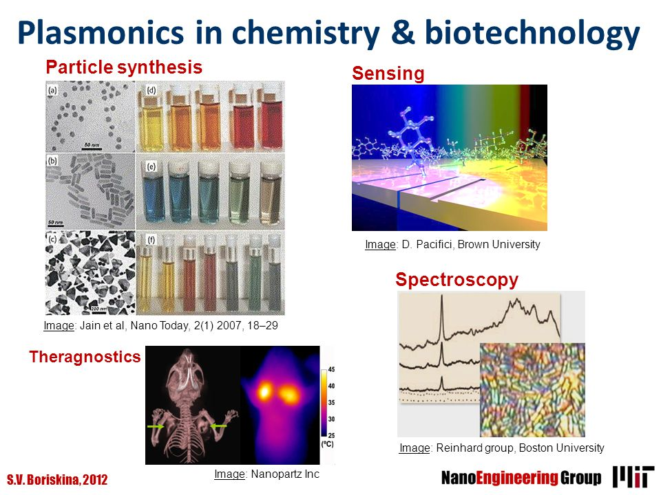 S.V. Boriskina, 2012 Plasmonics in chemistry & biotechnology Image: Jain et al, Nano Today, 2(1) 2007, 18–29 Particle synthesis Image: D. Pacifici, Br