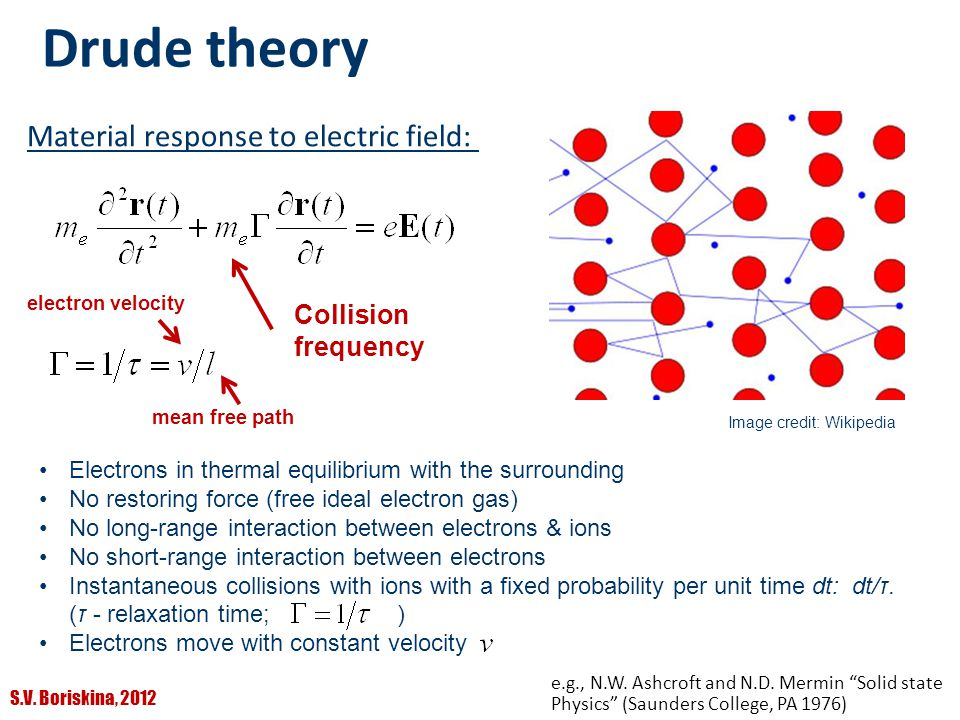 S.V. Boriskina, 2012 Drude theory Material response to electric field: Electrons in thermal equilibrium with the surrounding No restoring force (free