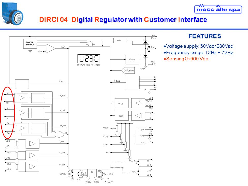 DIRCI 04Digital Regulator with Customer Interface DIRCI 04 Digital Regulator with Customer Interface FEATURES Voltage supply: 30Vac÷280Vac Frequency range: 12Hz ÷ 72Hz Sensing 0÷900 Vac