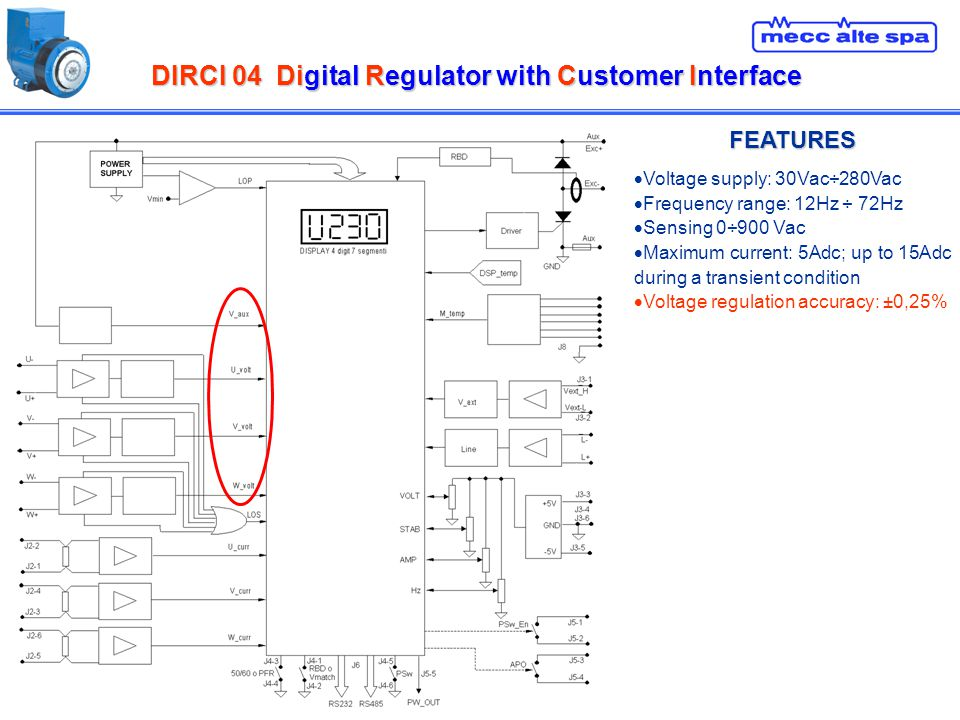 DIRCI 04Digital Regulator with Customer Interface DIRCI 04 Digital Regulator with Customer Interface FEATURES Voltage supply: 30Vac÷280Vac Frequency r