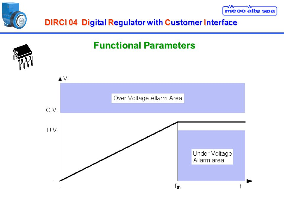 DIRCI 04Digital Regulator with Customer Interface DIRCI 04 Digital Regulator with Customer Interface Functional Parameters