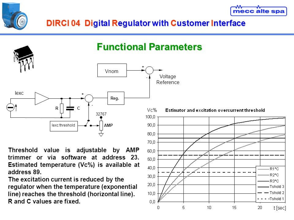 DIRCI 04Digital Regulator with Customer Interface DIRCI 04 Digital Regulator with Customer Interface Functional Parameters + - Iexc RC Iexc threshold