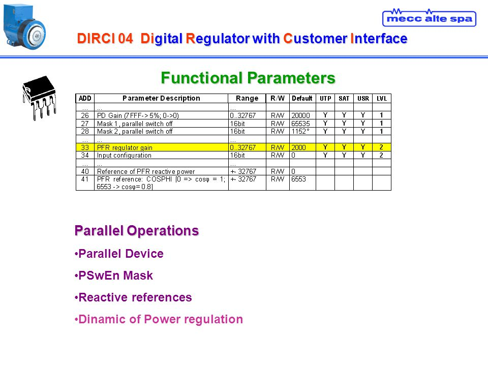 DIRCI 04Digital Regulator with Customer Interface DIRCI 04 Digital Regulator with Customer Interface Functional Parameters Parallel Operations Paralle