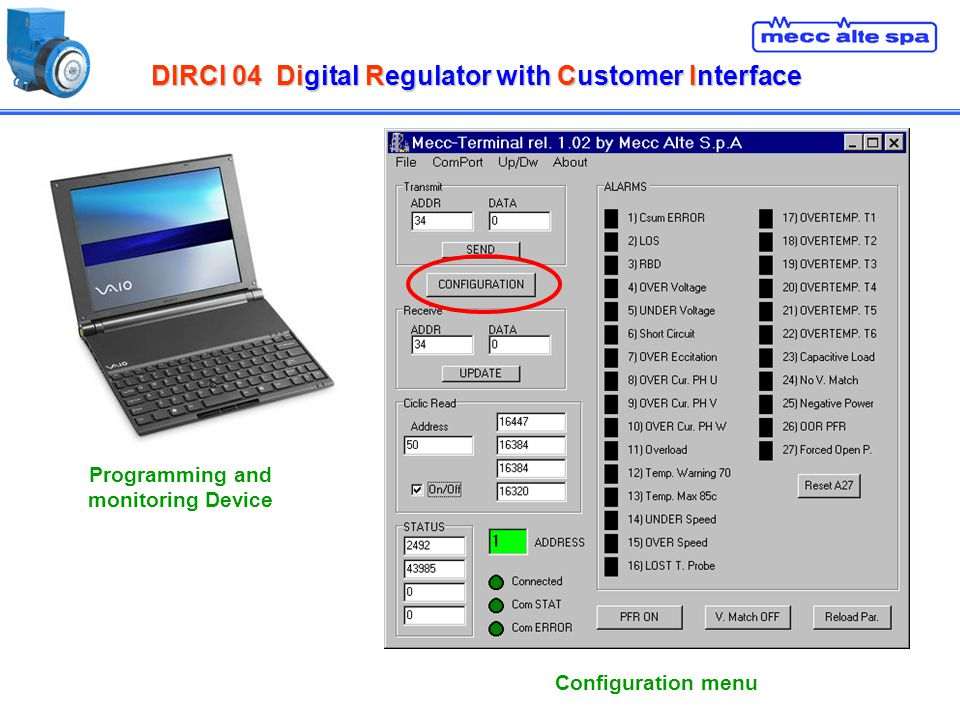 DIRCI 04Digital Regulator with Customer Interface DIRCI 04 Digital Regulator with Customer Interface Configuration menu Programming and monitoring Dev