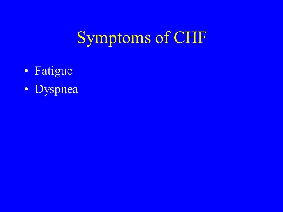 Symptoms of CHF Fatigue Dyspnea