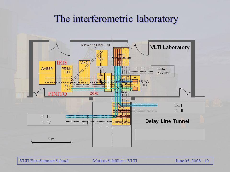 VLTI EuroSummer School 9June 05, 2008 Markus Schöller -- VLTI Delay Lines