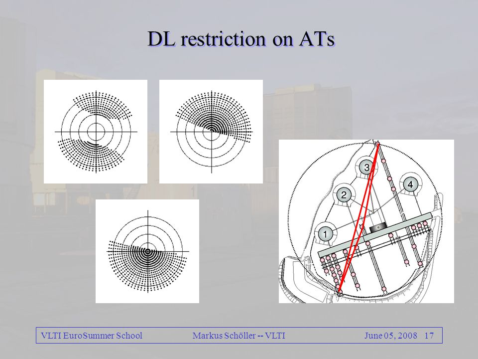 VLTI EuroSummer School 16June 05, 2008 Markus Schöller -- VLTI DL restrictions on UT1/4