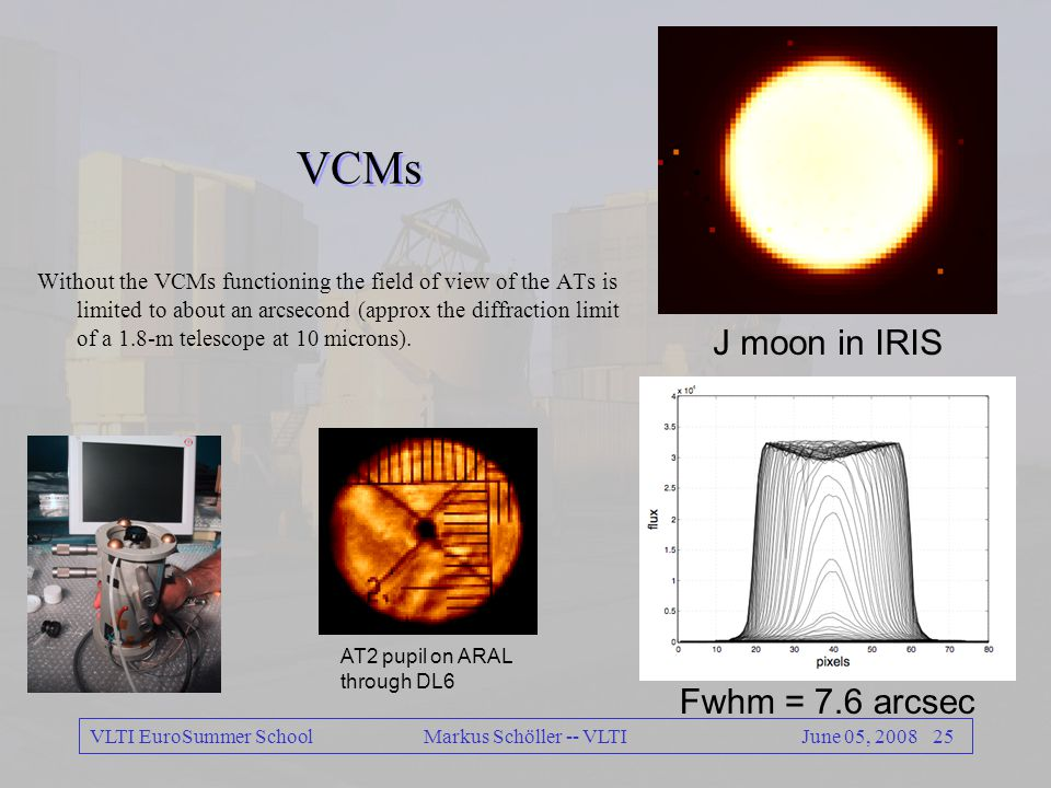 VLTI EuroSummer School 24June 05, 2008 Markus Schöller -- VLTI Beam injection Star to IRIS