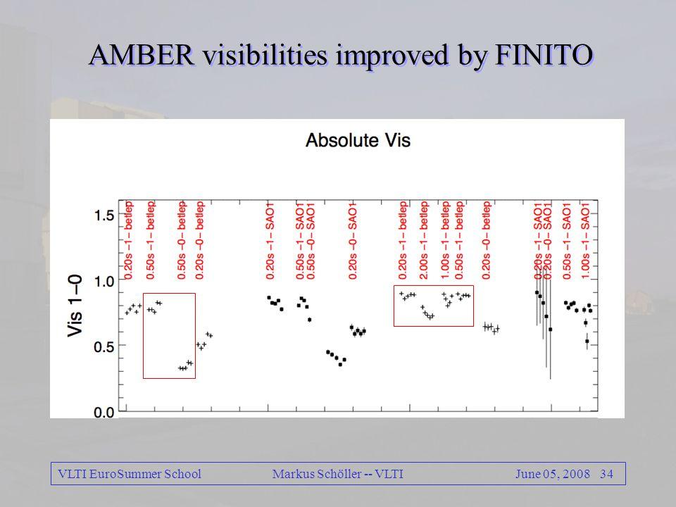 VLTI EuroSummer School 33June 05, 2008 Markus Schöller -- VLTI Apr 2007