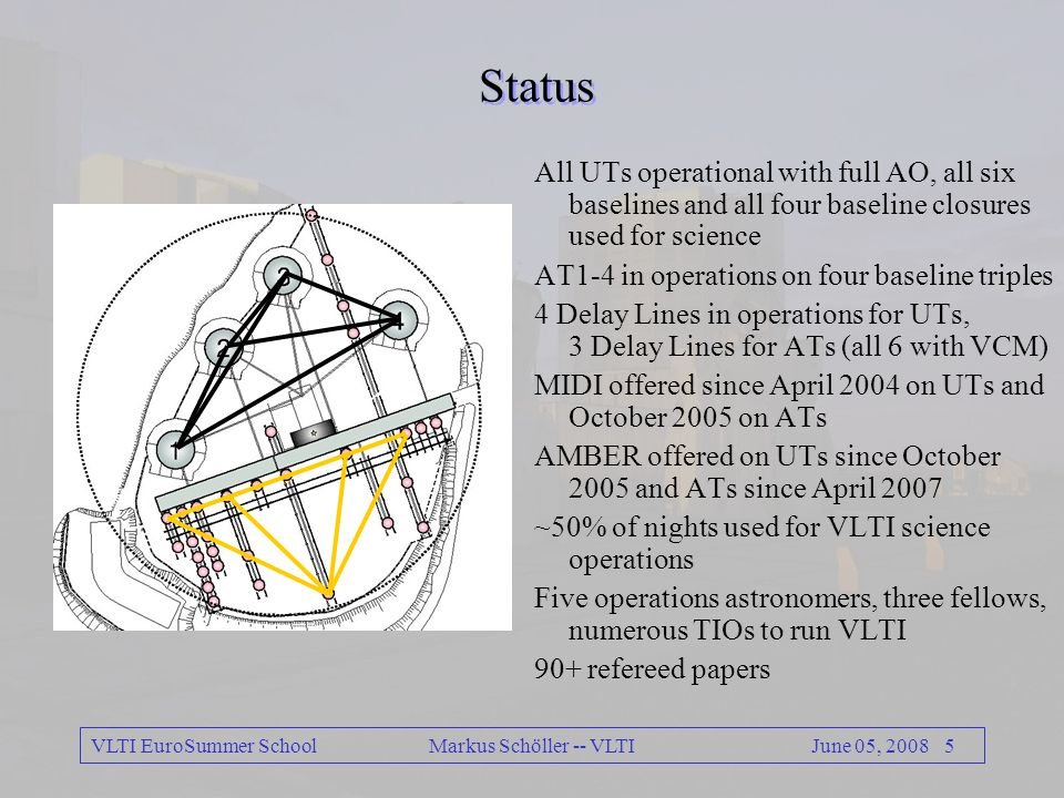 VLTI EuroSummer School 4June 05, 2008 Markus Schöller -- VLTI VLTI Four 8.2m telescopes (UTs) All equipped with AO (MACAO) Six Baselines 47m-130m Four 1.8m telescopes (ATs) Movable to 30 stations Baselines 8m-202m Six delay lines PRIMA dual feed facility IRIS lab tip/tilt tracker FINITO fringe tracker MIDI/AMBER/VINCI