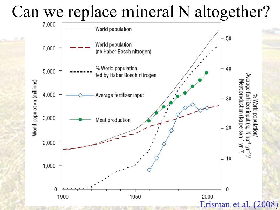 Erisman et al. (2008) Can we replace mineral N altogether?