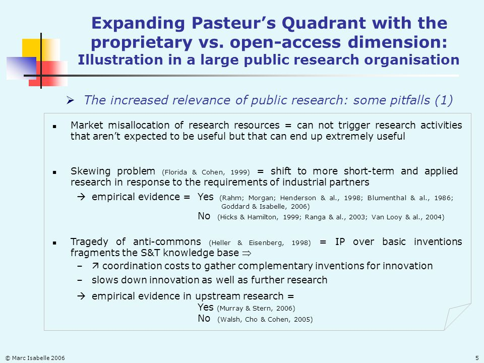 © Marc Isabelle 20065 The increased relevance of public research: some pitfalls (1) Expanding Pasteurs Quadrant with the proprietary vs. open-access d