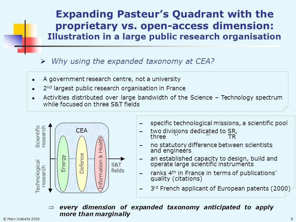 © Marc Isabelle 20068 Why using the expanded taxonomy at CEA? A government research centre, not a university Expanding Pasteurs Quadrant with the prop