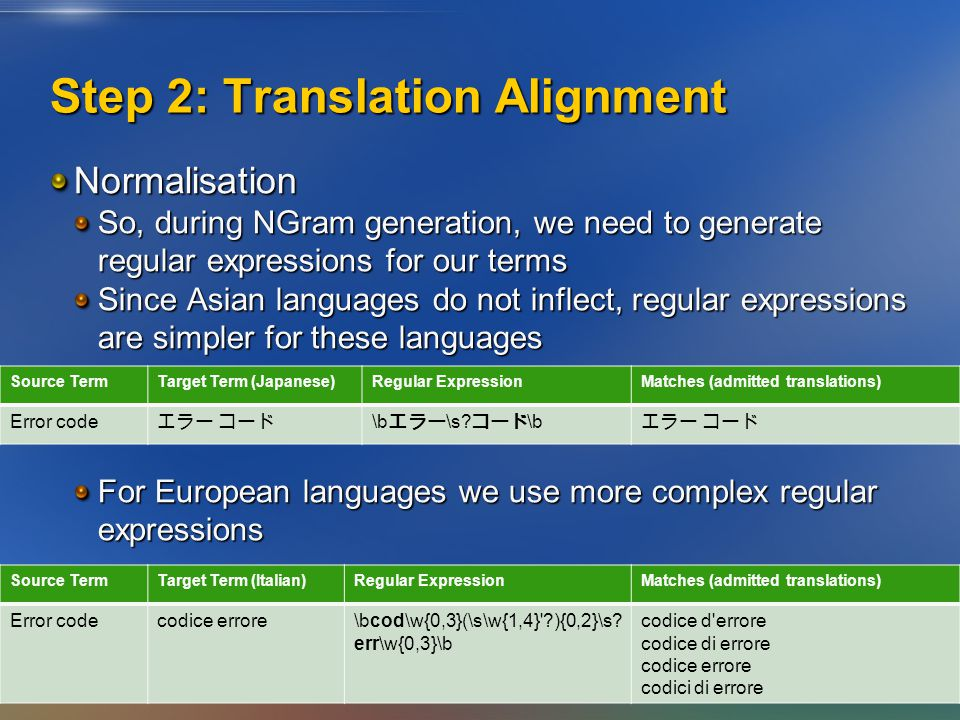 Step 2: Translation Alignment Normalisation So, during NGram generation, we need to generate regular expressions for our terms Since Asian languages do not inflect, regular expressions are simpler for these languages For European languages we use more complex regular expressions Source TermTarget Term (Italian)Regular ExpressionMatches (admitted translations) Error codecodice errore\bcod\w{0,3}(\s\w{1,4} ){0,2}\s.