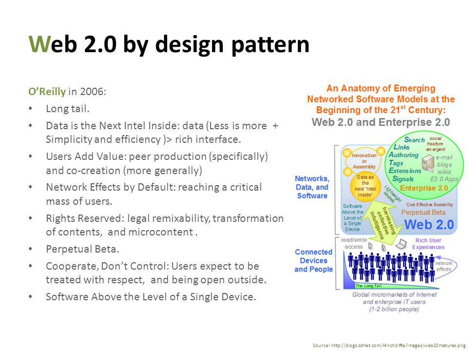 Web 2.0 by design pattern OReilly in 2006: Long tail. Data is the Next Intel Inside: data (Less is more + Simplicity and efficiency )> rich interface.