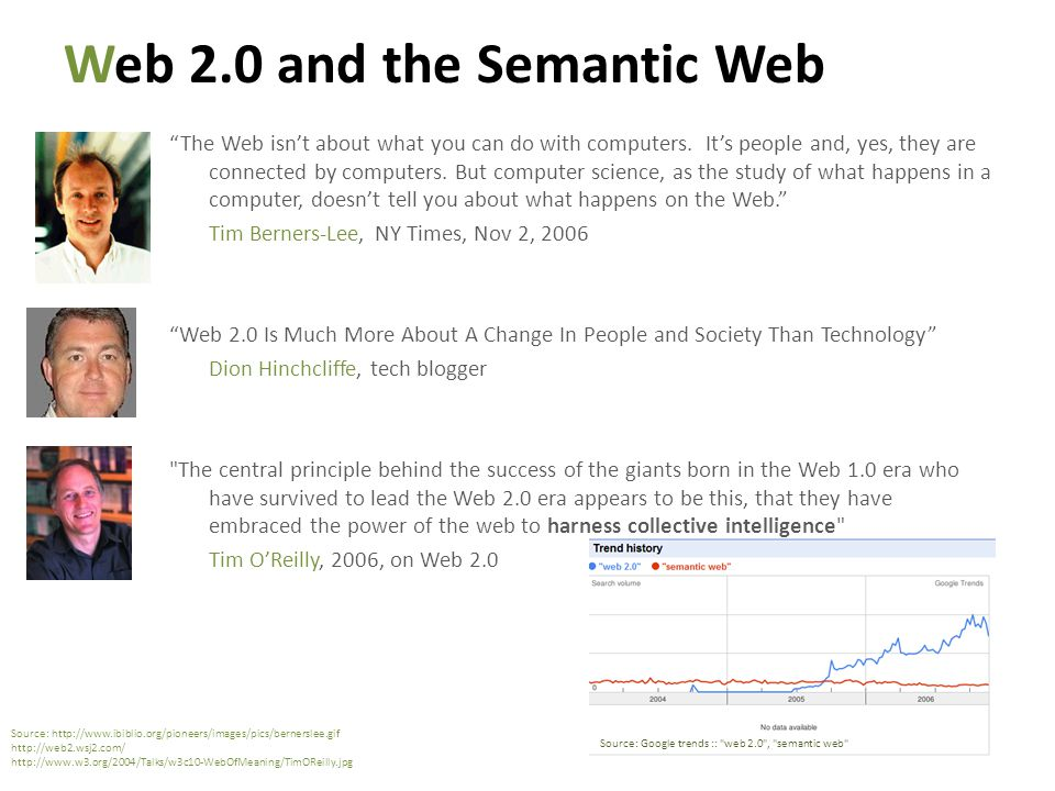 Web 2.0 and the Semantic Web Well, Web 2.0 fans, builders, and advocates need more love from SW fans, builders, and advocates.