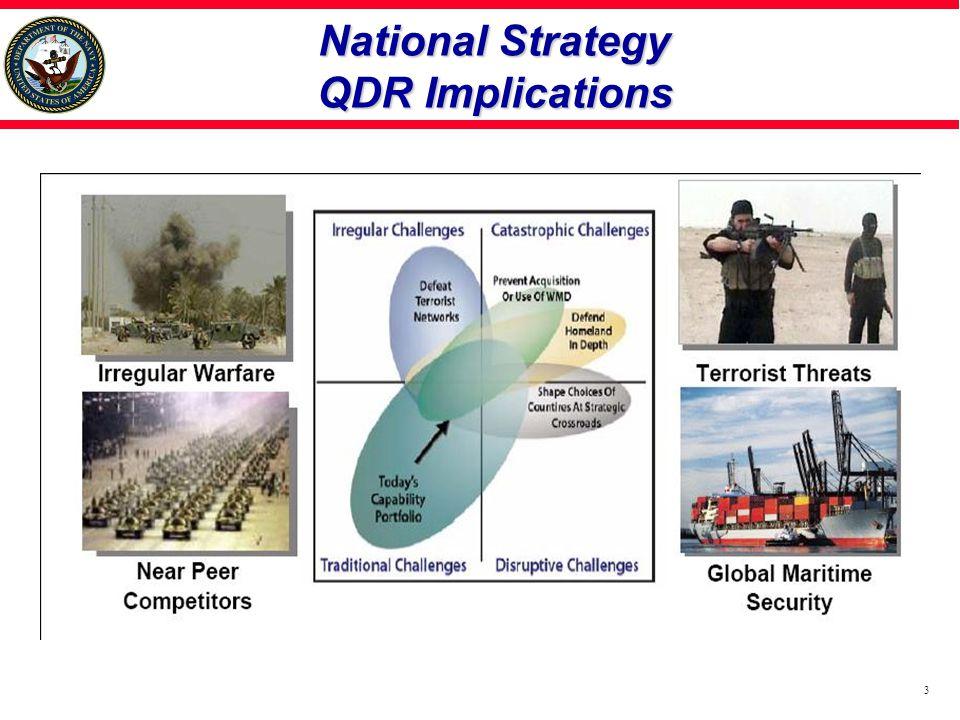 34 Business Partner Network 34 www.bpn.gov