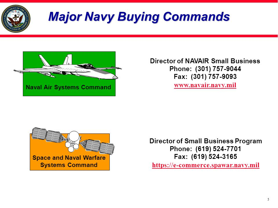 66 Naval Sea Systems Command Associate Director of Small Business Phone: (202) 781-3965 Fax: (202) 781-4772 www.navsea.navy.mil Major Navy Buying Commands Marine Corps Systems Command Associate Director of Small Business Phone: (703) 432-3946 Fax: (703) 432-3486 www.marcorsyscom.usmc.mil