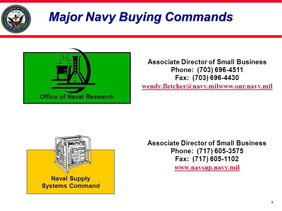39 Doing Business With The Navy www.acquisition.navy.mil (site for this presentation) www.acq.osd.mil/sadbu www.donhq.navy.mil/OSBP/ www.gsa.gov www.bpn.gov www.sba.gov www.fedbizopps.gov