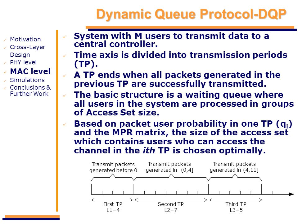 Third TP L3=5 Second TP L2=7 First TP L1=4 Dynamic Queue Protocol-DQP System with M users to transmit data to a central controller. Time axis is divid