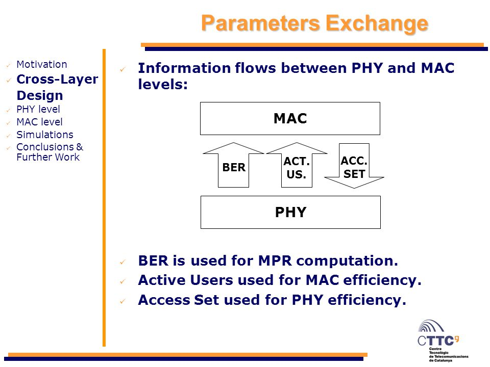 Parameters Exchange Information flows between PHY and MAC levels: BER is used for MPR computation.