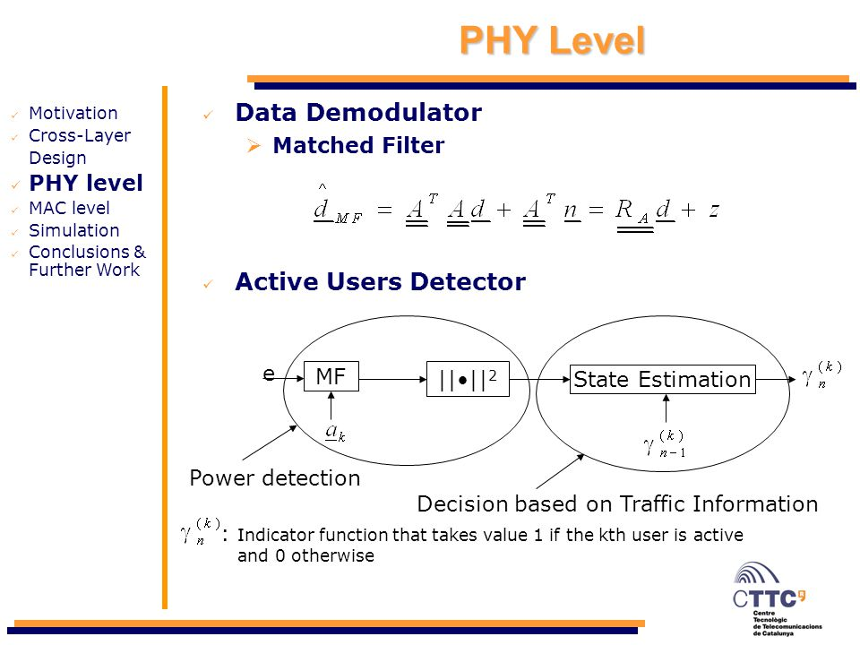 PHY Level Data Demodulator Matched Filter Active Users Detector Motivation Cross-Layer Design PHY level MAC level Simulation Conclusions & Further Wor