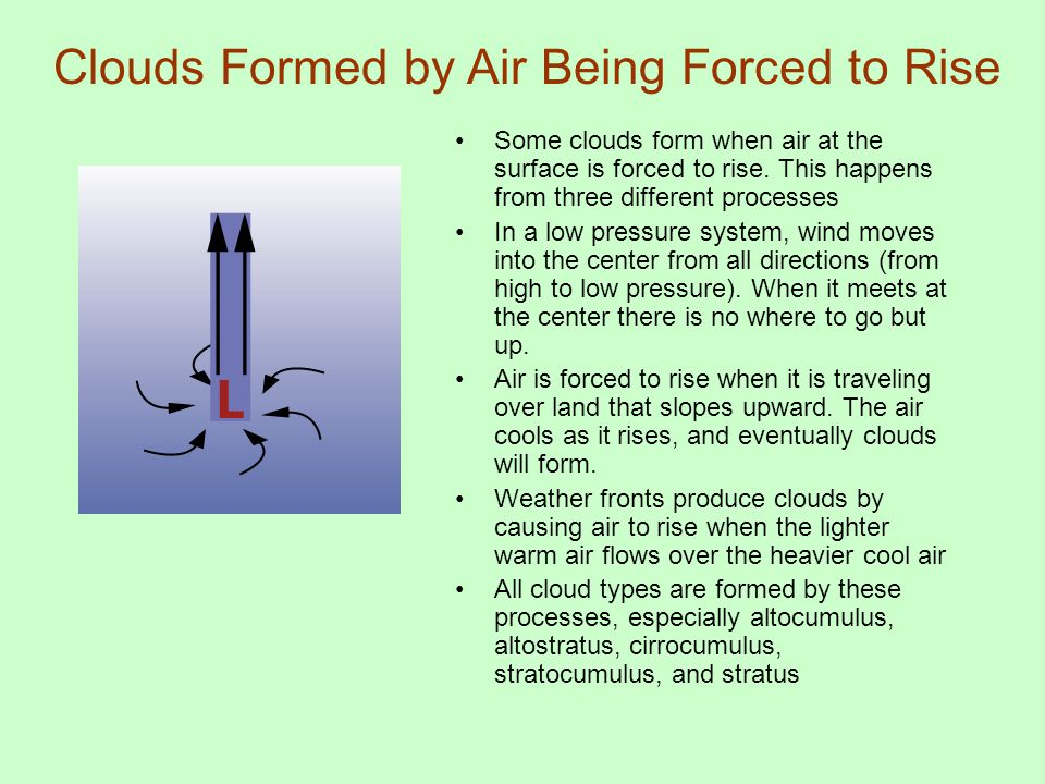 Some clouds form when air at the surface is forced to rise.