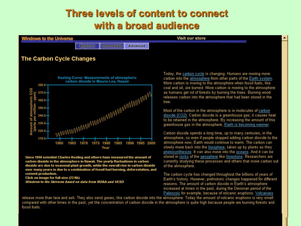 Three levels of content to connect with a broad audience